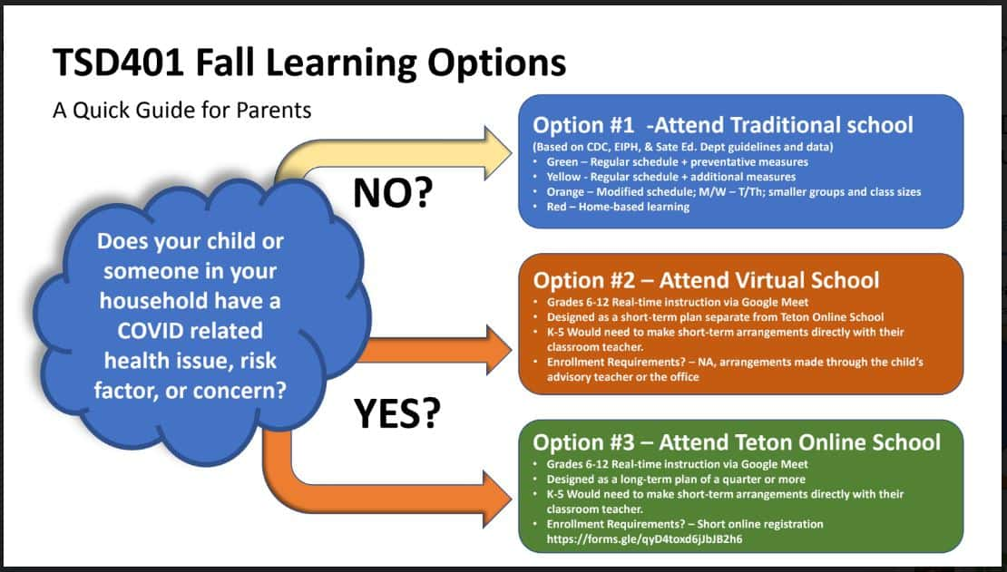 TSD401 Fall Learning Options