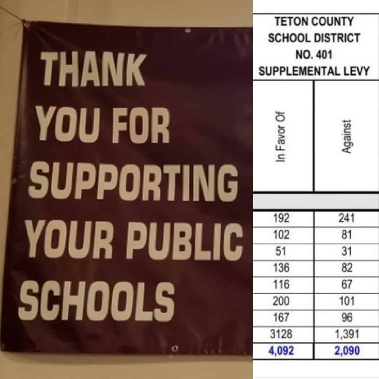 Supplemental Levy passed